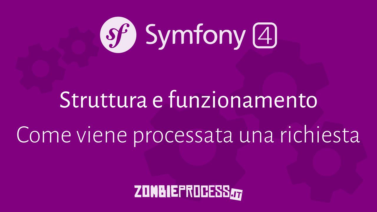 Symfony 4: funzionamento e gestione di una richiesta
